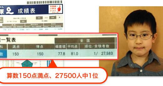 1日8分のRISU学習で四谷大塚の全国模試日本一に! その秘密を公開します。