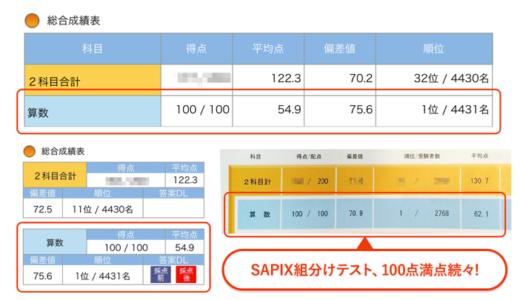 【トリプル1位達成!】SAPIX組み分けテストで満点1位!RISUご利用者様の声